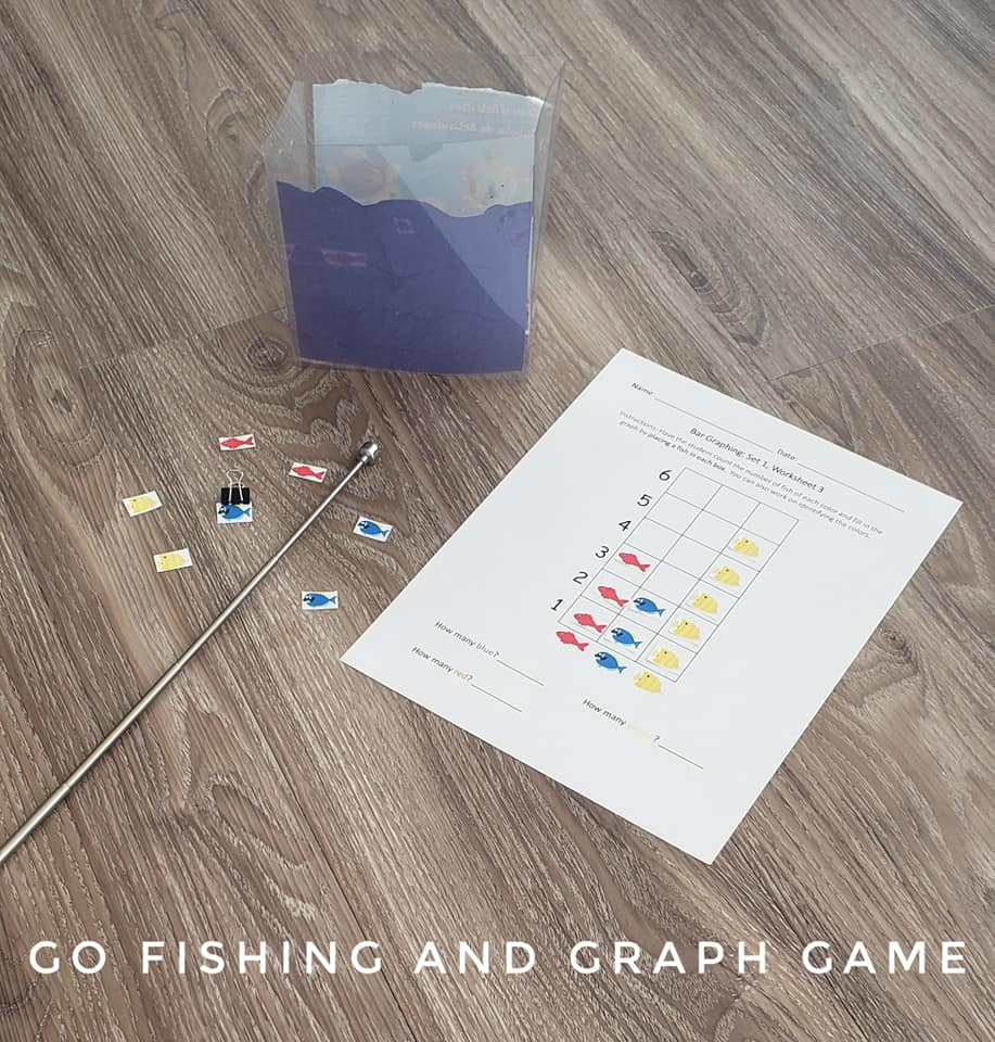 A photo of a plastic container painted to look like an ocean, fish cards with paperclips attached, a magnetic pole, and a graphing worksheet.