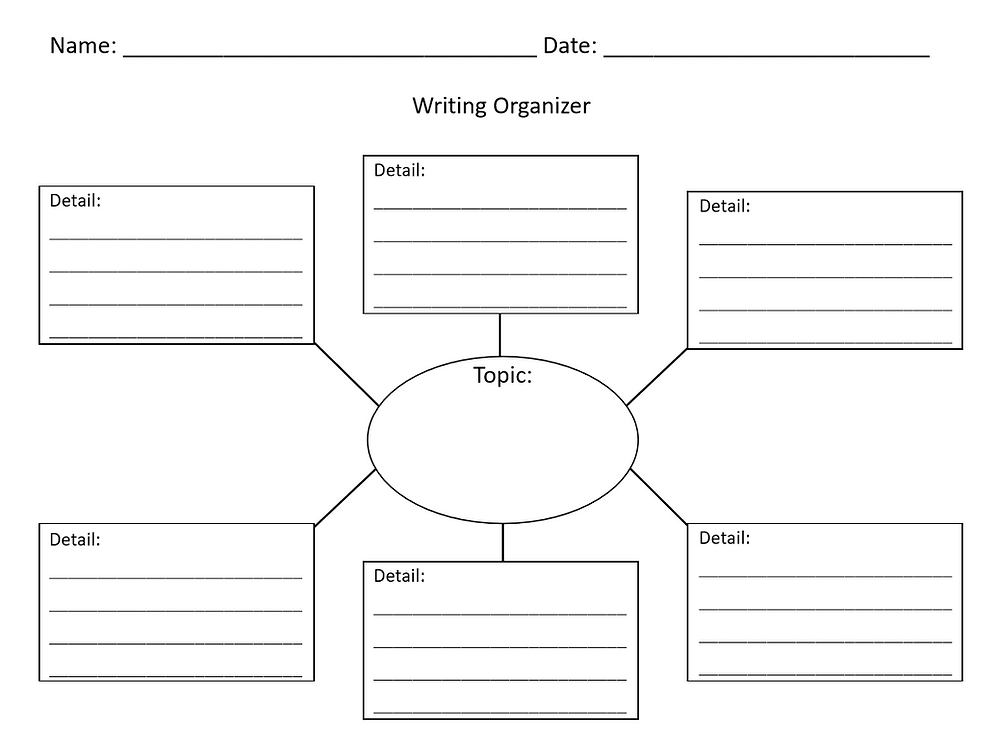 """An image of the web graphic organizer. It has a circle in the middle with the word """"topic"""" written inside. There are also six rectangles around it, each labeled """"detail""""."""