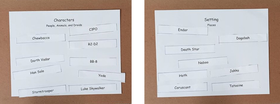 """A photo of two pieces of paper. One paper is labeled """"Characters"""" and the other paper is labeled """"Settings"""" and the student has sorted the names of characters and places onto each paper."""