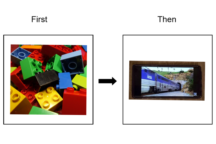 Another photo of a first then chart, this one showing blocks first, then watching videos on a phone.