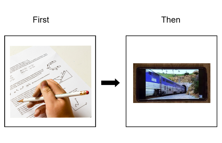A first then chart showing a math worksheet and watching a video on a phone.