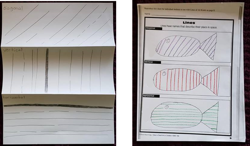 Photos of activities for drawing differetn types of lines.