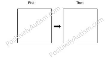 A first-then chart with two blank boxes in a horizontal line with an arrow between them.