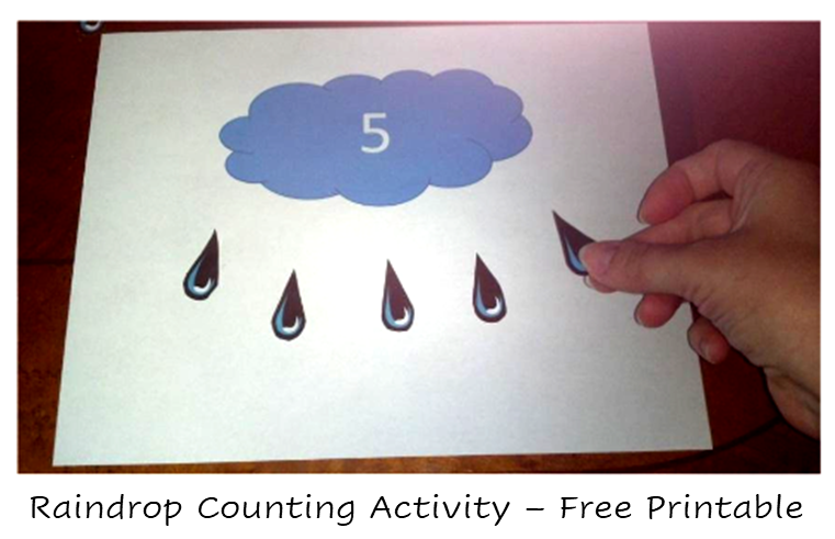 """A photo of one printed page from the activity. It shows a raincloud with the number """"5"""" printed on the cloud. The student is shown gluing 5 raindrops on the paper under the cloud."""