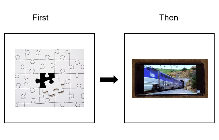 A first then schedule with the first picture showing putting one last piece in a puzzle and the second picture showing watching videos on a phone.