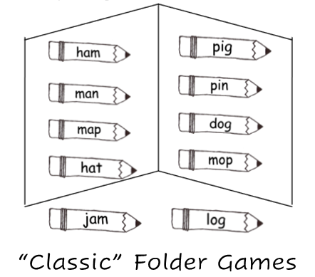 A picture of a folder game for rhyming words. One set of rhyming words (written on drawings of pencils) are posted in the folder. Two other cut-out drawings of pencils with words written on them are in front of the folder.