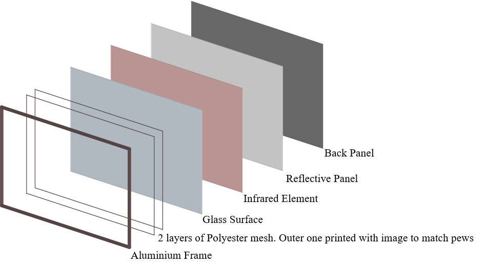 Constuction elements of a Cooltouch Infrared panel radiator