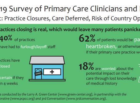 Primary Care Patients 'Heartbroken' about Potential Practice Closures