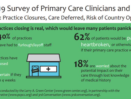 Primary Care Patients 'Heartbroken' about Potential Practice Closures