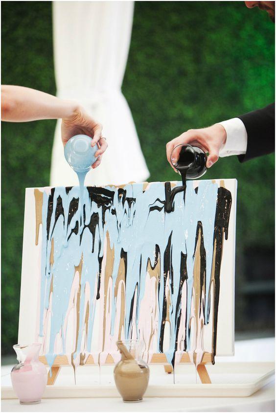 Rito della pittura