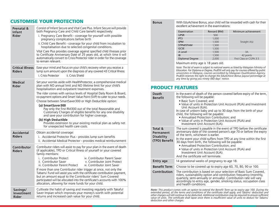 Landing Page 4 PruBSN_Impian_Brochure(EN