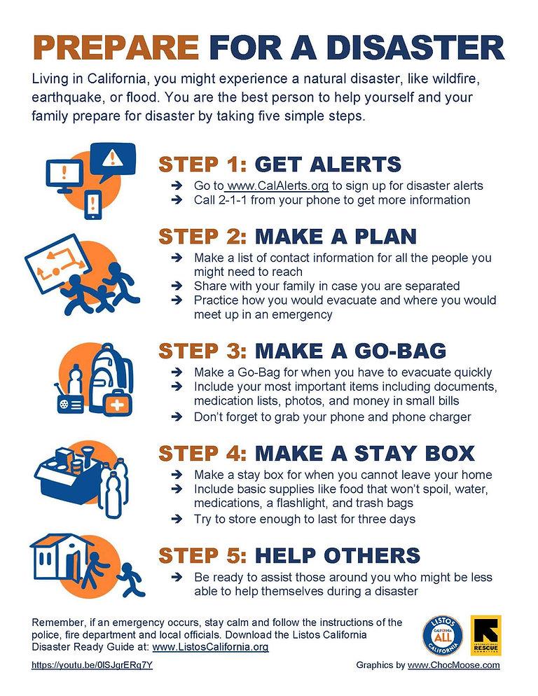 5 Steps to Get ready.jpg
