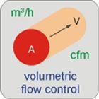 Control volum de aer