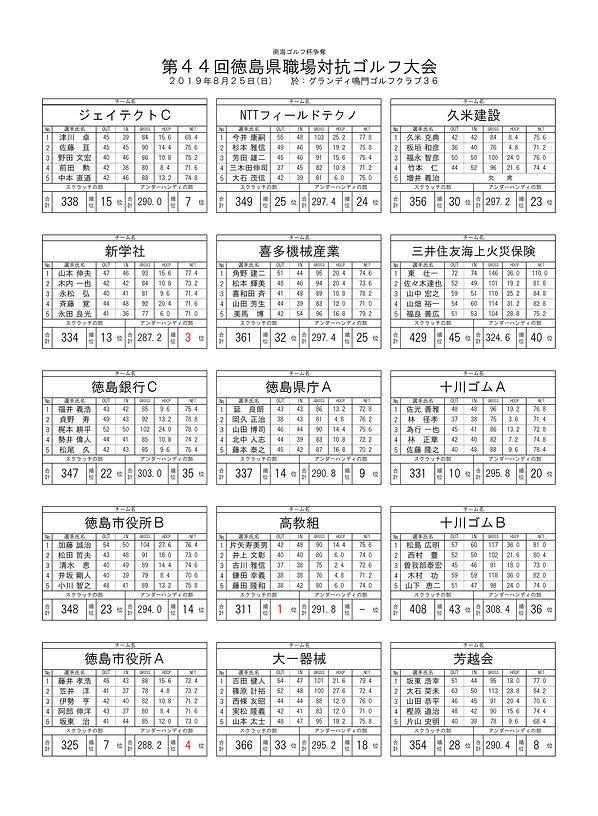 25日成績表-2.jpg