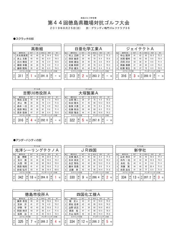 25日決勝進出一覧.jpg
