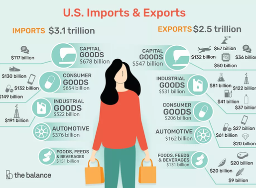 USA's Imports and Exports 2019