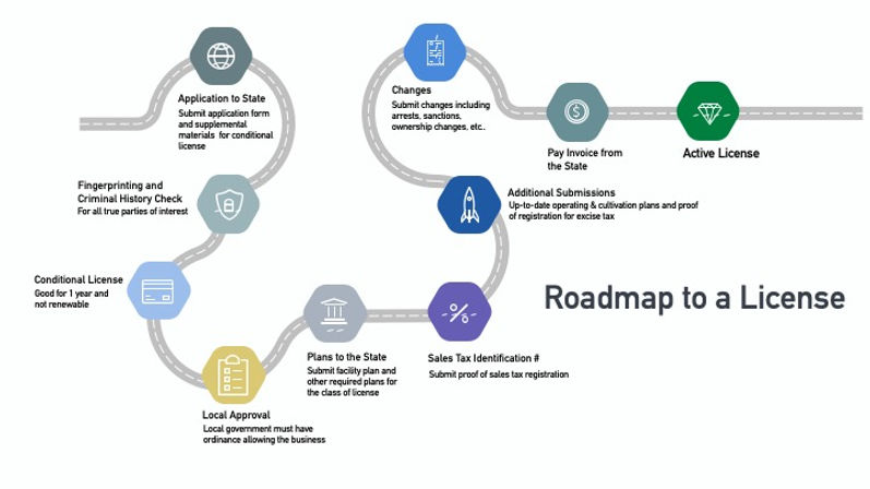 Process graphic.jpg