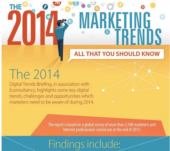 2014 digital marketing.png