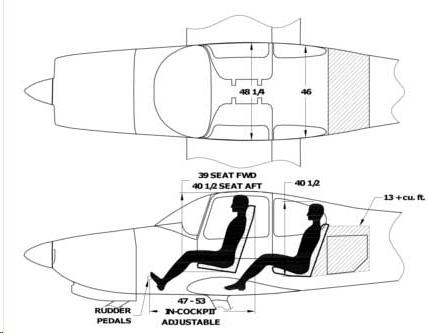 RV-10 Interior