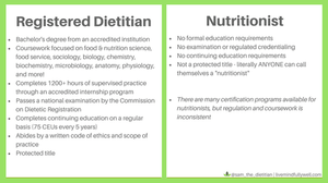 work with a registered dietitian