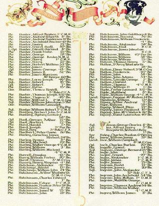 World War I list