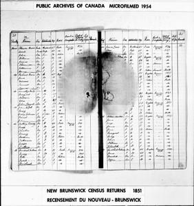 New Brunswick Census Return for 1851