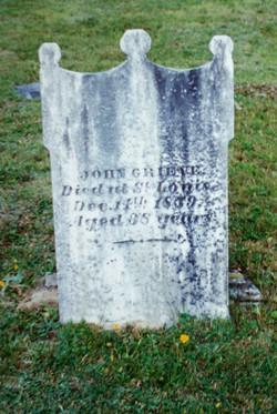 JOHN GRIEVET TOMBSTONE