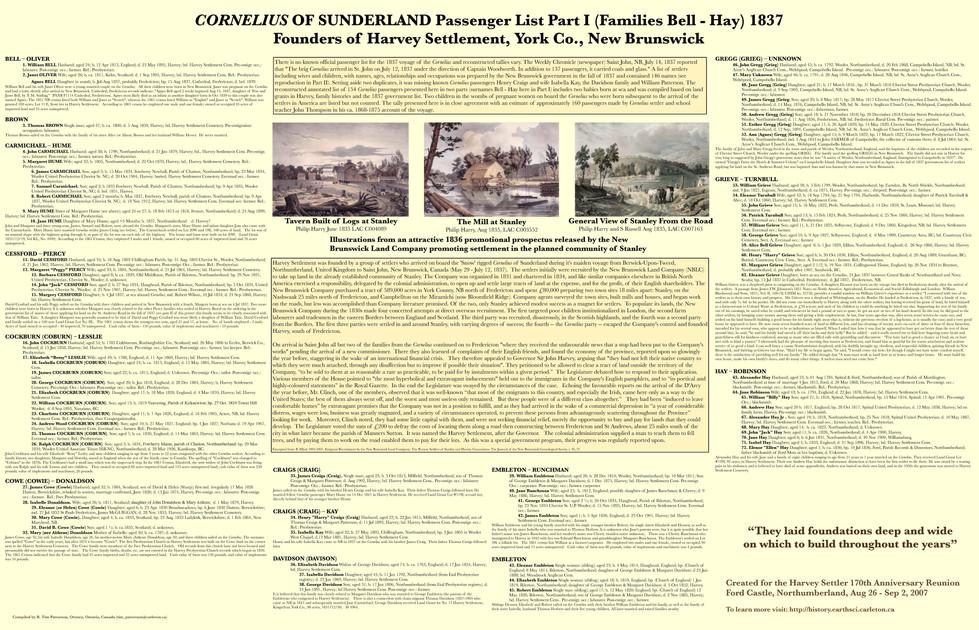 Cornelius sunderland Passenger list Part 1 1837