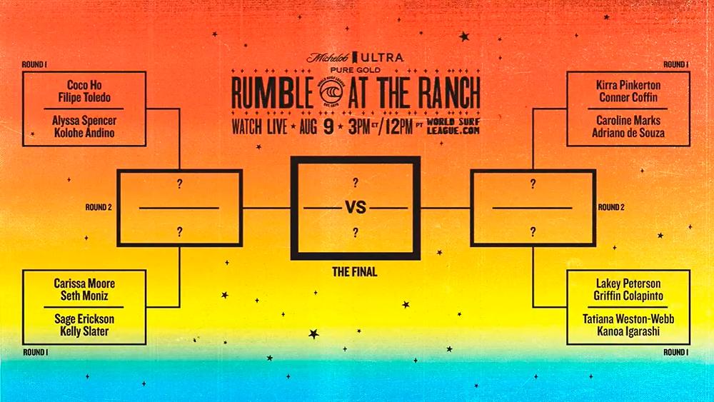 Tabela com quem vai competir no Rumble at the Ranch