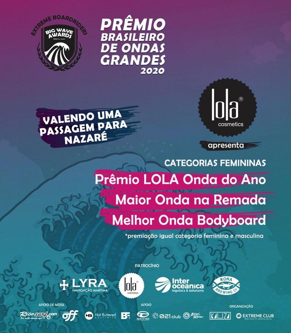Poster do anúncio do patrocínio da Lola no evento