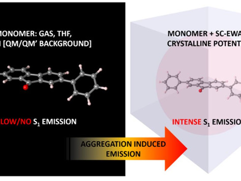 Understanding Aggregation Induced Emission in Molecular Crystals: Insights from Theory