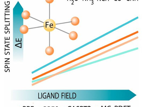Multiconfiguration Pair-Density Functional Theory Predicts Spin-State Ordering in Iron Complexes wit