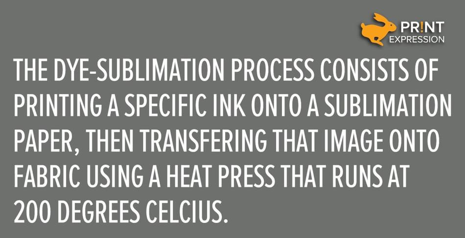 Dye-Sublimation Explained