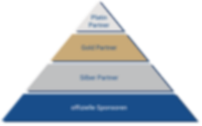 Partnerpyramide