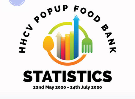 End of HHCV Popup Food Bank Stats.