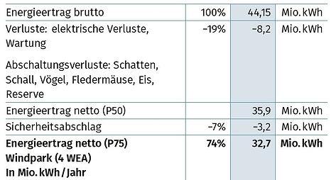 Produktion_und_Abschläge.JPG