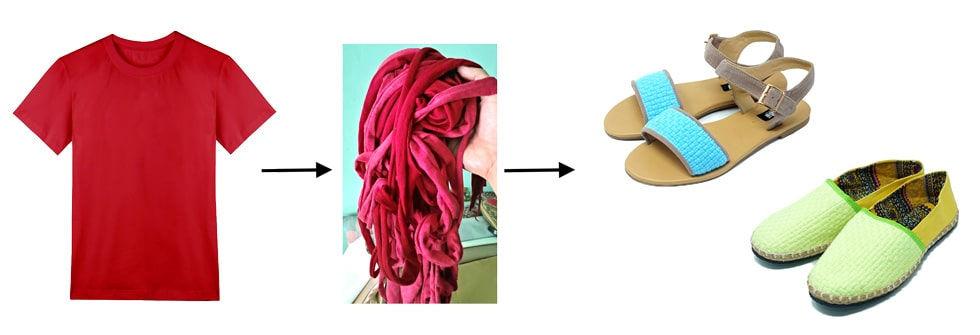 服をリサイクル-min.jpg