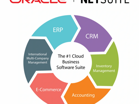 Preparing for a NetSuite Implementation