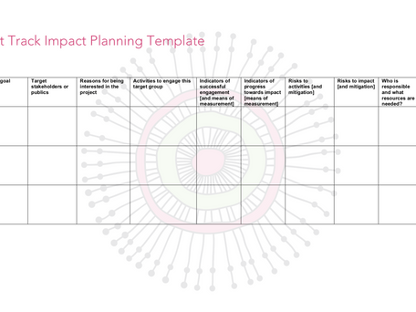 Fast Track Impact Planning Template