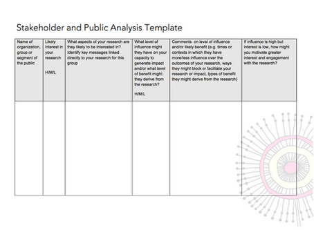 How to do stakeholder analysis