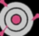 Module 3 - Poor targeting.png