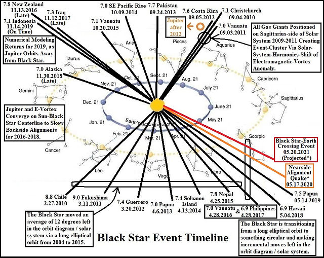 Black Star Event Timeline 11.16.2019.jpg