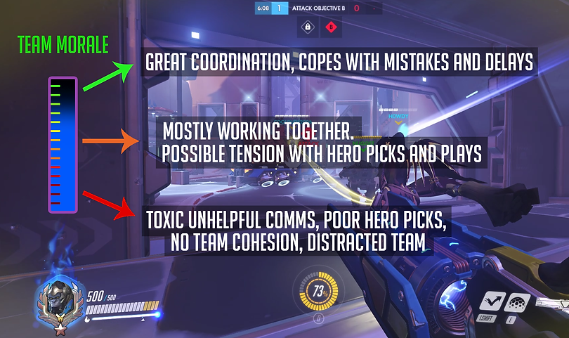 overwatch guide, team morale, tilt, competitive, tips and tricks, winston