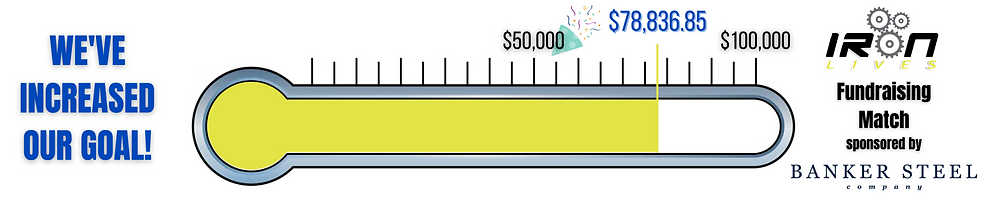 Updated Matching Grant Thermometer.png