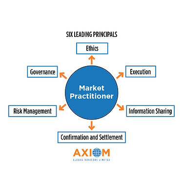 FX Global Code principals
