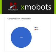 Xmobots