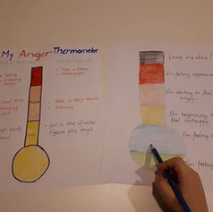 🌡🌡🌡Anger Thermometer🌡🌡🌡 I use this tool with my client to learn about their anger symptoms and warning signs. Before my client can learn to use anger management skills, he / she must first need to recognize their anger warning signs as they occur.