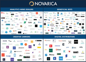 InterGen Data named as one of the Top 250 InsureTech firms for 2020 by Novarica