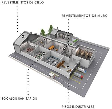 Pisos industriales.png