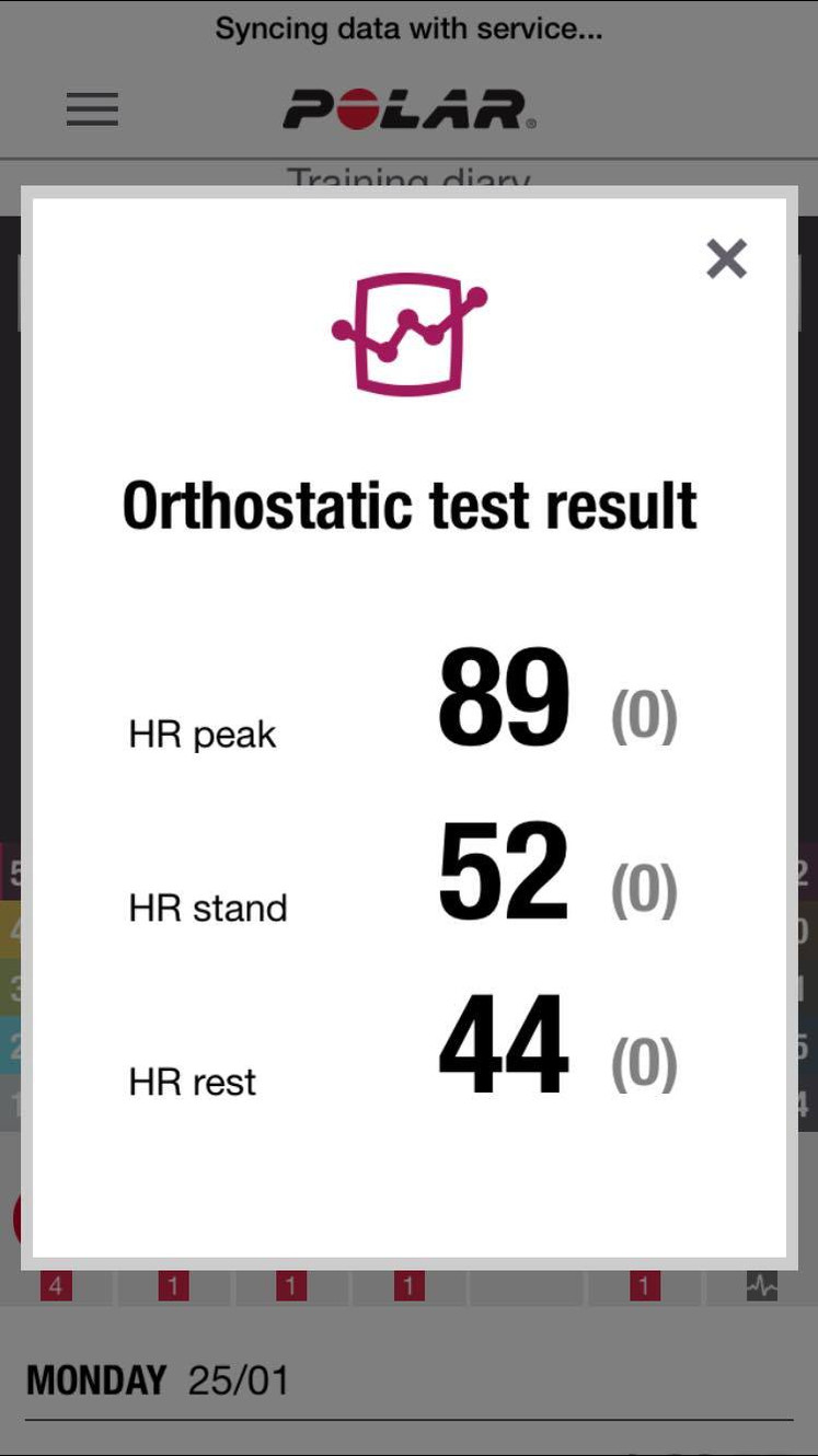 Orthostatic Testing: Monitoring Recovery